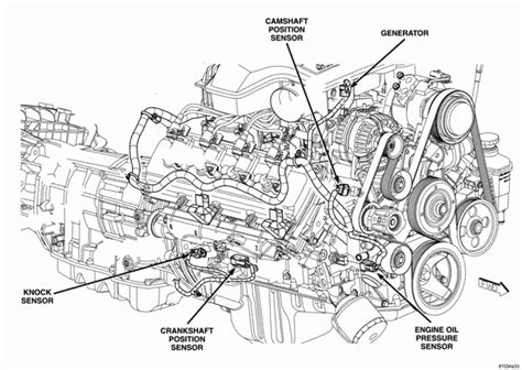5 7 hemi engine diagram how a car engine works diagram wiring diagram elsalvadorla please help with quot check gauges problem quot dodge ram forum ram forums owners club ram