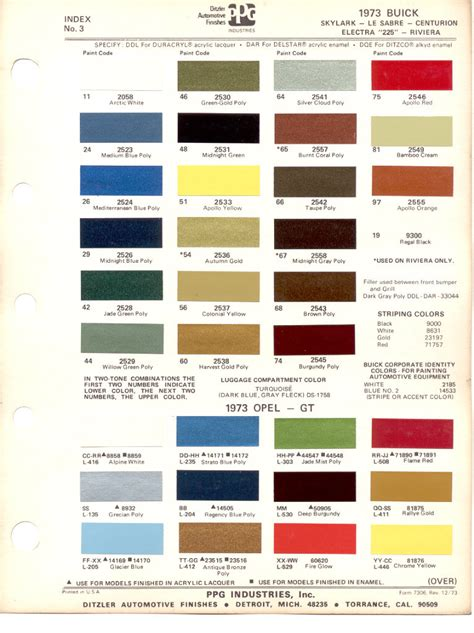 paint chips 1973 buick skylark lesabre centurion electra 225 riviera opel gt