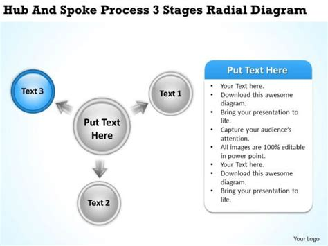 hub and spoke powerpoint template business diagram exles hub and spoke process 3 stages