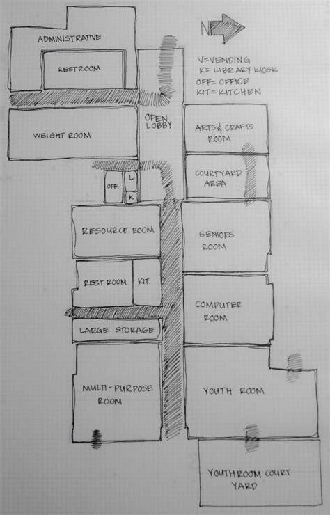 block diagram interior design block diagram interior design block diagram