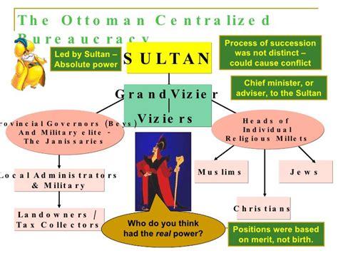 ottoman empire social structure social structure of the ottoman empire stuff 2211 medium
