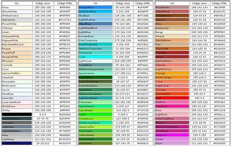 tavola cromatica dei colori cosa usare per programmare in html megaweb