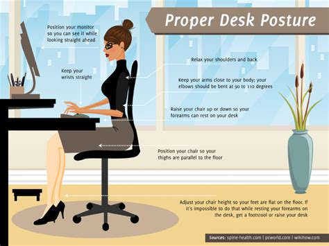 how to keep posture at a desk office ergonomics atlanta of