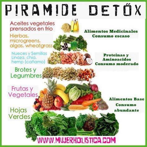 Detox Vegan by Piramide Detox Desintoxicate Detox Vegan