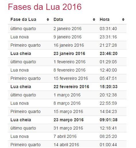 Calendario Fases Da Lua Calend 225 2016 Fases Da Lua