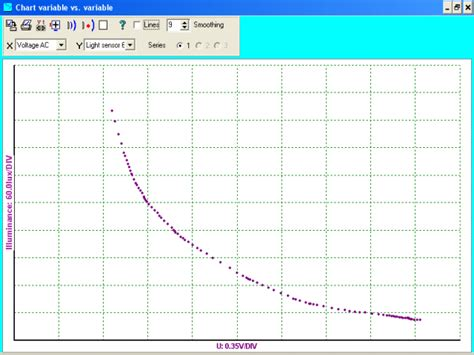 light dependent resistor characteristics curve light dependent resistor