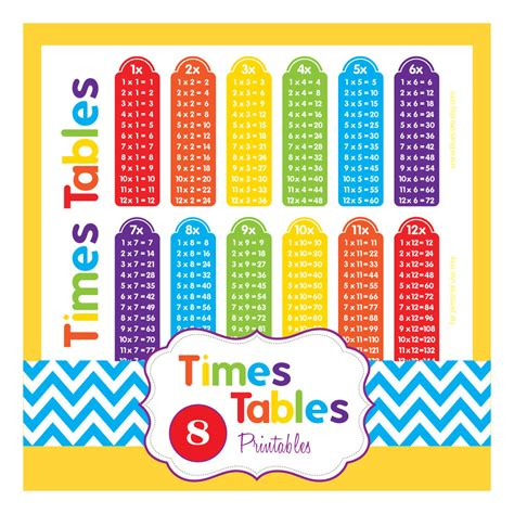 times tables worksheets 1 12 pdf multiplication table 1 12 pdf multiplication table 1 10