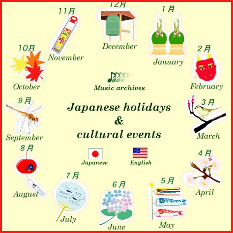 holidays and celebrations wkd saijiki for festivals and ceremonies national