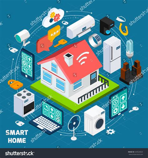 technology at home smart home iot internet of things comfort and security