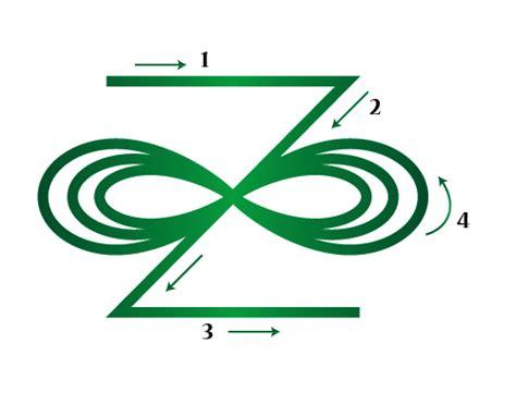 karuna reiki symbols reiki rays
