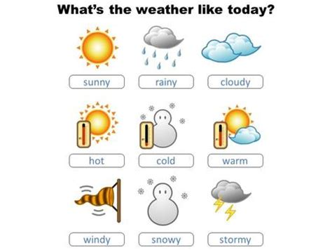 what is a s temperature weather conditions ppt