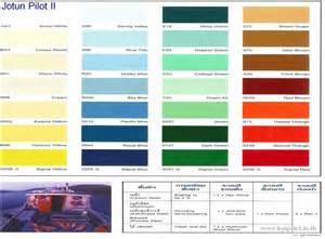 jotun marine paint related keywords jotun marine paint