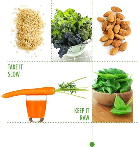 What To Eat After A Smoothie Detox by 14 Best Juicing Detox After The Fact Images On