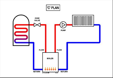 c plans central heating wiring diagrams