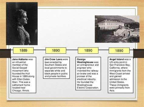 settlement house movement apush us history timeline 1865 1900