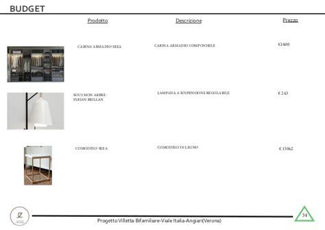 Ikea Myskgras Quilt 150x2 zenuni impaginazione esame corso interior design annuale prog
