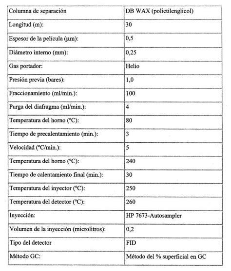 apellidos que recibiran nacionalidad espaola condiciones para la obtencin de la nacionalidad espaola