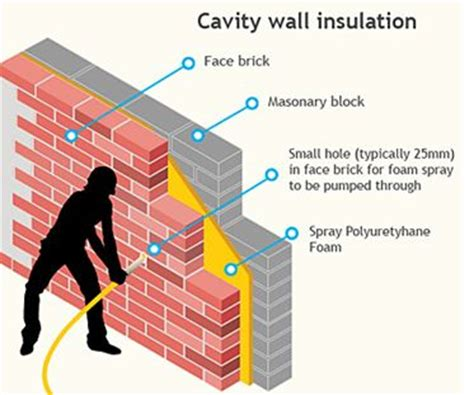Exterior Glass Wall Panels Cost by Green Information 03 Insulation Wall Central