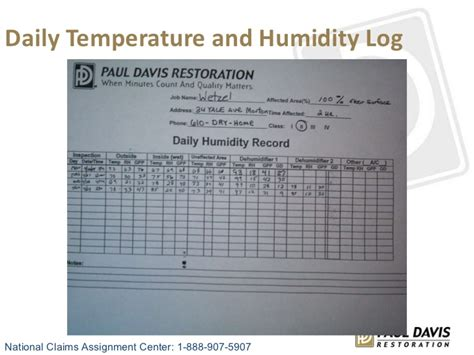 M Mold Prevention It S In The Water 3 Hr Sa9506 Water Damage Drying Log Template