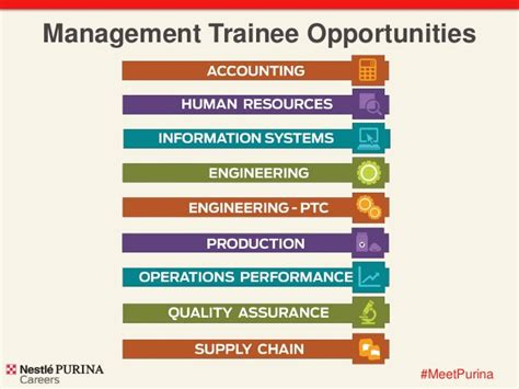 Mba Management Trainee Programs by Nestl 233 Purina Management Trainee Program