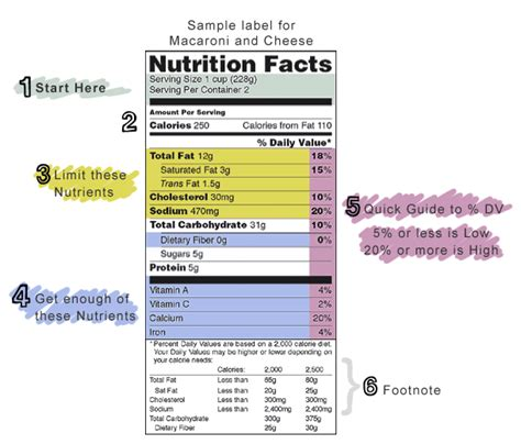 Nutrition Labels Worksheet by Lesson 4 Labeling Nutrition