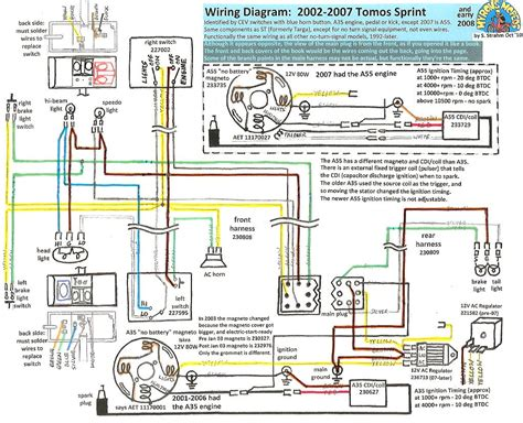 honda beat scooter wiring diagram choice image wiring