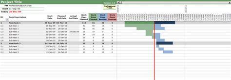 Excel Gantt Chart Template 2015 Calendar Template Excel Gantt Chart Weekly Excel Template