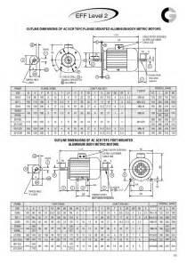 crompton greaves tefc squirrel cage motors catalogue eff level 2