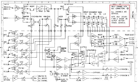 Power Lifier Ocl audio lifier schematic diagram imageresizertool