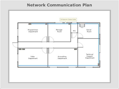 network floor plan network communication plan