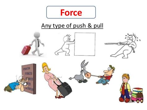 object moved force and friction