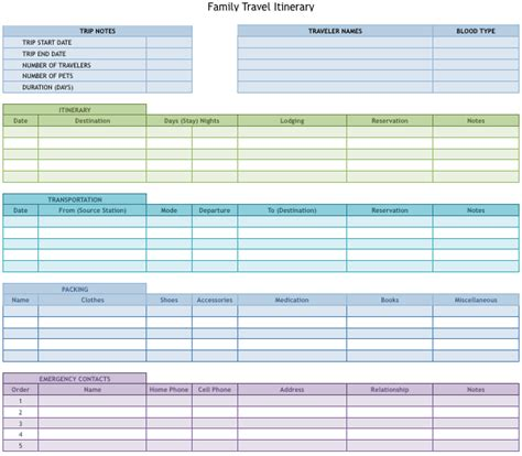 excel itinerary template 9 useful travel itinerary templates that are 100 free