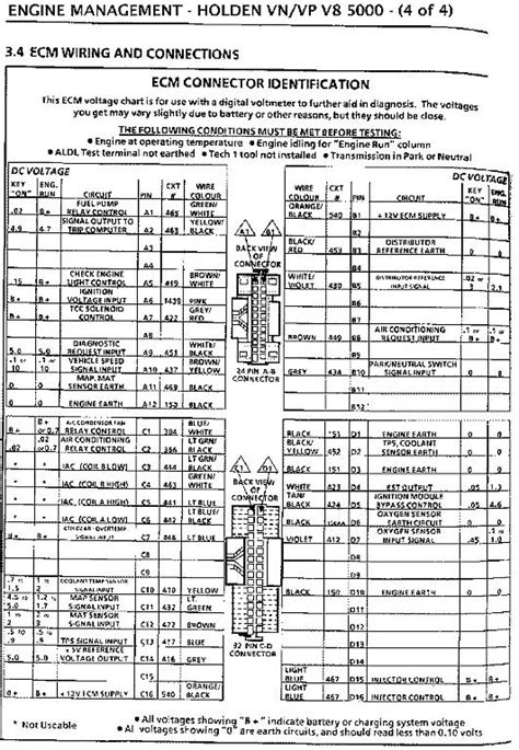 vp commodore ignition wiring diagram efcaviation