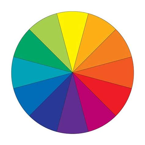 color wheel chart color terminology and color wheel color wheel a palette chart guide true