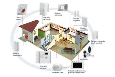 sistemi allarme casa migliore antifurto e antieffrazione quali sono i sistemi di