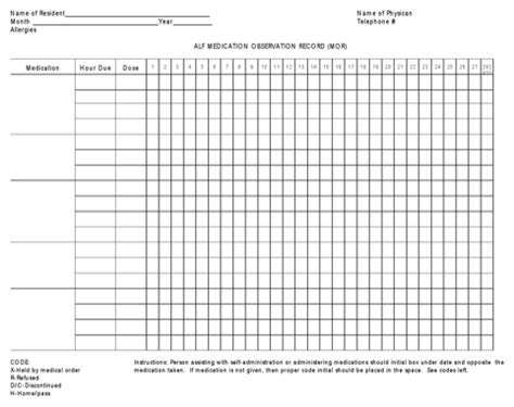 medication administration record template pdf chart template for free formtemplate