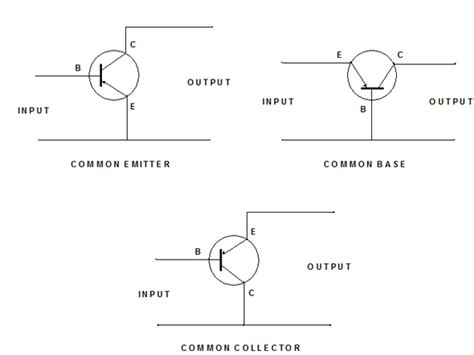 transistor emitter base collector what is the difference between a common base a common collector and a common emitter quora