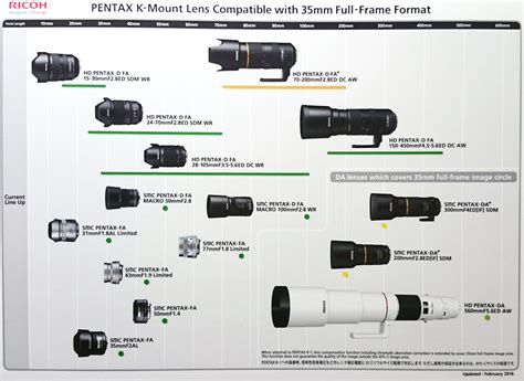 Which Canon Lenses Are Frame Compatible - pentax da 560mm f5 6 ed aw review frame