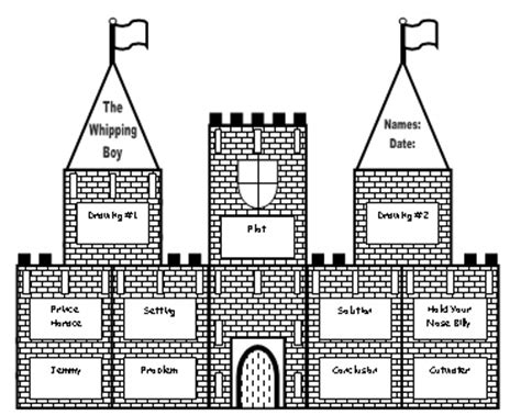 pin view source more medieval castle template blueprint