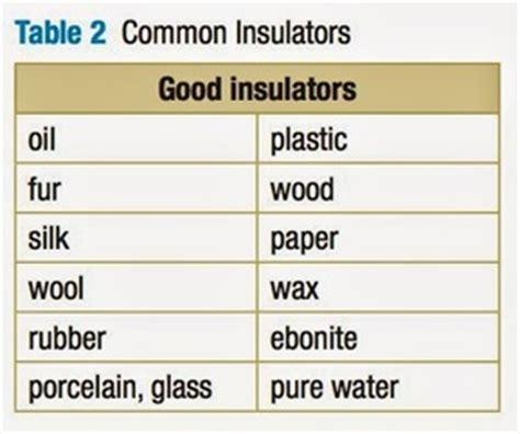 list 6 electrical conductors conductors and insulators fourth grade ba