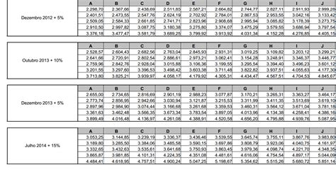 aumento salario professor minas gerais 2016 newhairstylesformen2014 aumento piso farmaceutico minas gerais 2016
