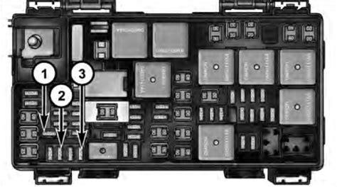 2009 Dodge Grand Caravan Fuse Box Diagram