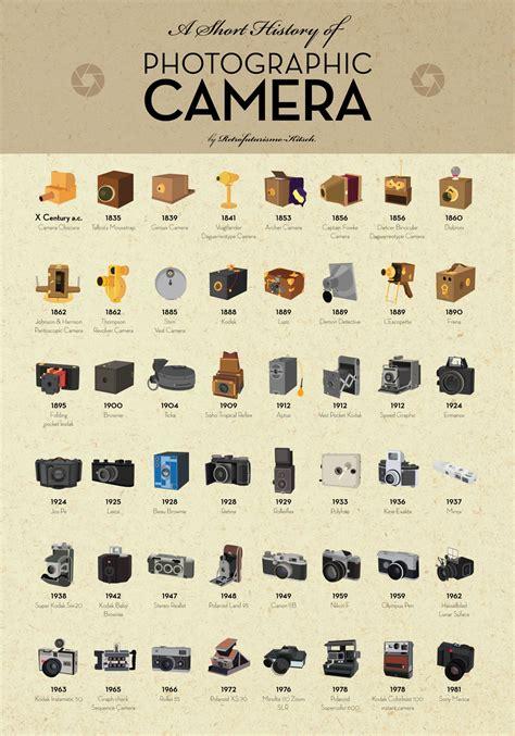 a short history of a short history of photographic camera visual ly