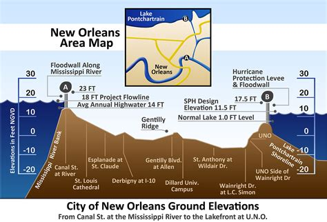 new orleans meaning file new orleans elevations jpg wikimedia commons