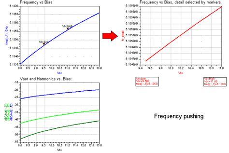 oscillator layout guide oscillator designguide reference