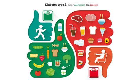 Mukena Type2 1 duim omhoog duim omlaag help diabetes type 2 voorkomen zuivelengezondheid nl
