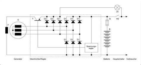 Bmw Motorrad Lstand Pr Fen by Gro 223 Artig Ladesystem Lichtmaschine Ideen Die Besten