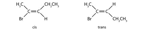 stereochemistry isomers are different compounds online presentation