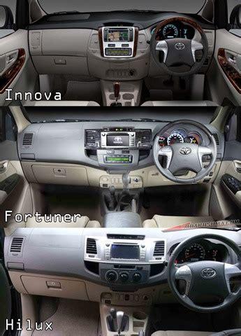 Lu Innova prediksi interior fitur new toyota kijang innova 2016 seberapa worth dengan harganya