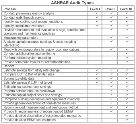 building energy audit report template sonoma county energy independence program commercial